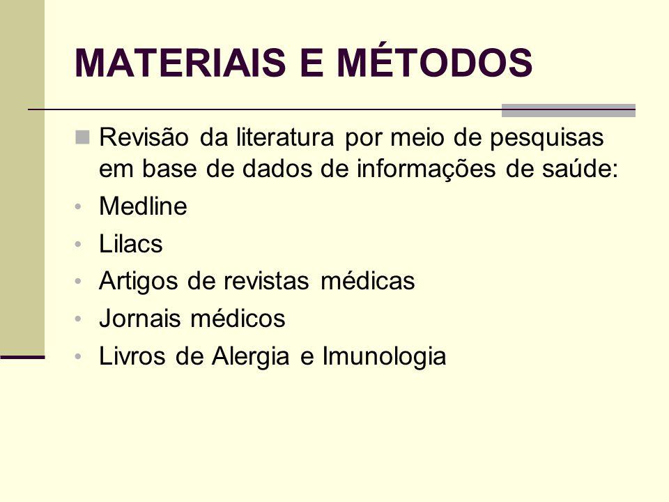 MATERIAIS E MÉTODOS Revisão da literatura por meio de pesquisas em base de dados de informações de saúde: Medline Lilacs Artigos de revistas médicas J