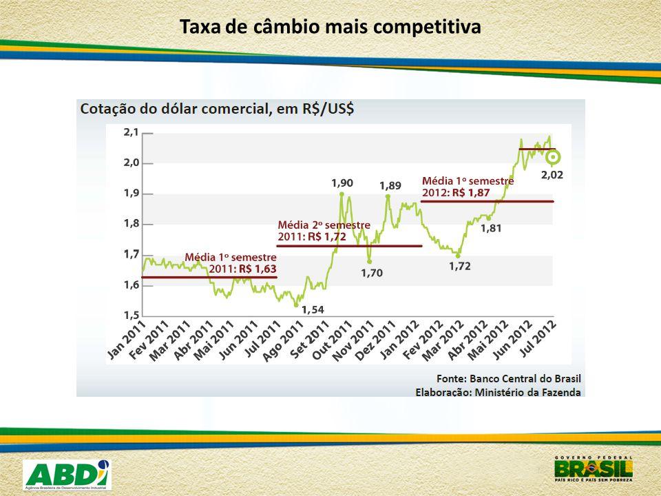 Taxa de câmbio mais competitiva