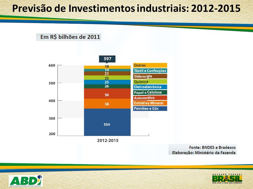 Previsão de Investimentos industriais: 2012-2015