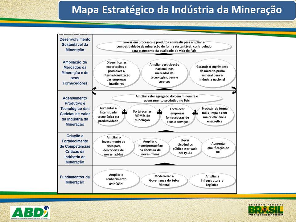 Mapa Estratégico da Indústria da Mineração