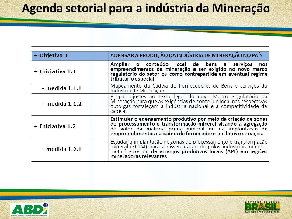 Agenda setorial para a indústria da Mineração + Objetivo 1 ADENSAR A PRODUÇÃO DA INDÚSTRIA DE MINERAÇÃO NO PAÍS + Iniciativa 1.1 Ampliar o conteúdo local de bens e serviços nos empreendimentos de mineração a ser exigido no novo marco regulatório do setor ou como contrapartida em eventual regime tributário especial - medida 1.1.1 Mapeamento da Cadeia de Fornecedores de Bens e serviços da Indústria de Mineração - medida 1.1.2 Propor ajustes ao texto legal do novo Marco Regulatório da Mineração para que as exigências de conteúdo local nas respectivas outorgas fortaleçam a indústria nacional e a competitividade da cadeia.