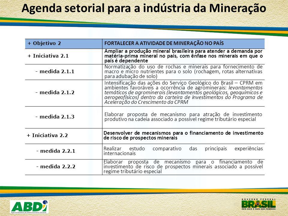 Agenda setorial para a indústria da Mineração + Objetivo 2 FORTALECER A ATIVIDADE DE MINERAÇÃO NO PAÍS + Iniciativa 2.1 Ampliar a produção mineral brasileira para atender a demanda por matéria-prima mineral no país, com ênfase nos minerais em que o país é dependente - medida 2.1.1 Normatização do uso de rochas e minerais para fornecimento de macro e micro nutrientes para o solo (rochagem, rotas alternativas para adubação de solo) - medida 2.1.2 Intensificação das ações do Serviço Geológico do Brasil – CPRM em ambientes favoráveis a ocorrência de agrominerais: levantamentos temáticos de agrominerais (levantamentos geológicos, geoquímicos e aerogeofísicos) dentro da carteira de investimentos do Programa de Aceleração do Crescimento da CPRM - medida 2.1.3 Elaborar proposta de mecanismo para atração de investimento produtivo na cadeia associado a possível regime tributário especial + Iniciativa 2.2 Desenvolver de mecanismos para o financiamento de investimento de risco de prospectos minerais - medida 2.2.1 Realizar estudo comparativo das principais experiências internacionais - medida 2.2.2 Elaborar proposta de mecanismo para o financiamento de investimento de risco de prospectos minerais associado a possível regime tributário especial