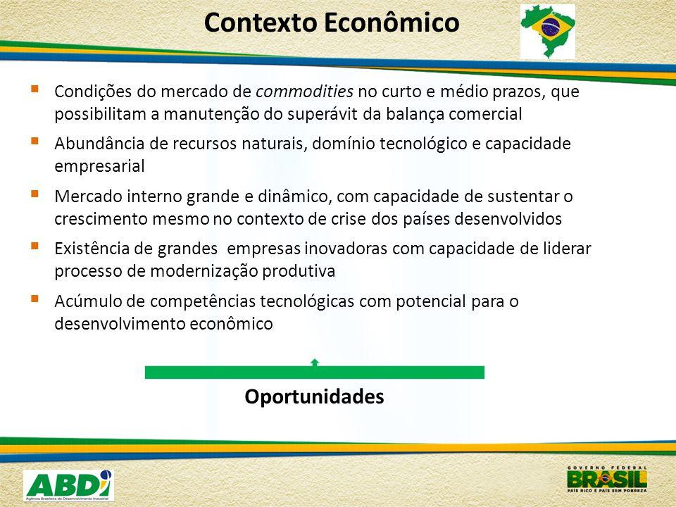 A estabilidade macroeconômica pavimentou o caminho para o ciclo do crescimento: 17.3 milhão novos postos formais criados entre 2003-2011 Taxas de desemprego para países selecionados - fevereiro 2012 (% da mudança) Fonte: Banco Central do Brasil Elaboração: Ministerio da Fazenda