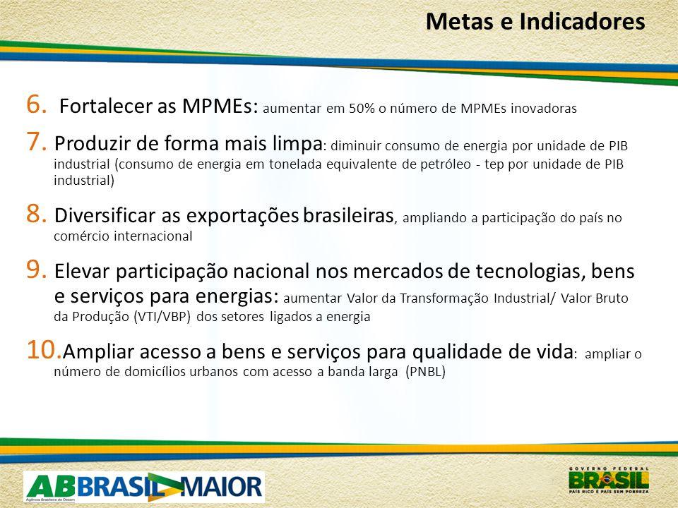 6.Fortalecer as MPMEs: aumentar em 50% o número de MPMEs inovadoras 7.