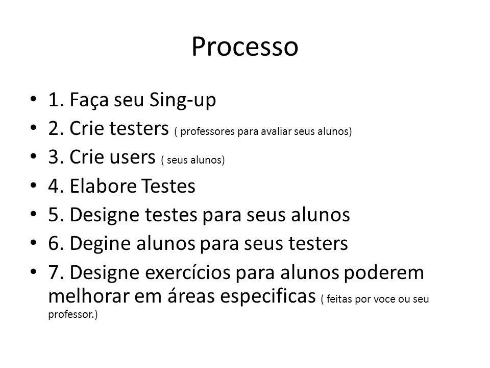 Processo 1. Faça seu Sing-up 2. Crie testers ( professores para avaliar seus alunos) 3. Crie users ( seus alunos) 4. Elabore Testes 5. Designe testes