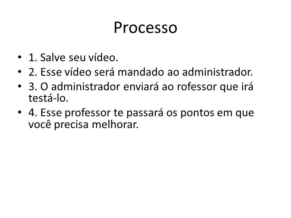 Processo 1.Salve seu vídeo. 2. Esse vídeo será mandado ao administrador.