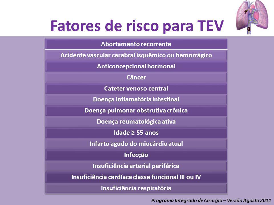 Fatores de risco para TEV Programa Integrado de Cirurgia – Versão Agosto 2011