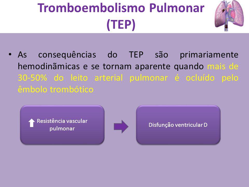Tromboembolismo Pulmonar (TEP) As consequências do TEP são primariamente hemodinãmicas e se tornam aparente quando mais de 30-50% do leito arterial pu