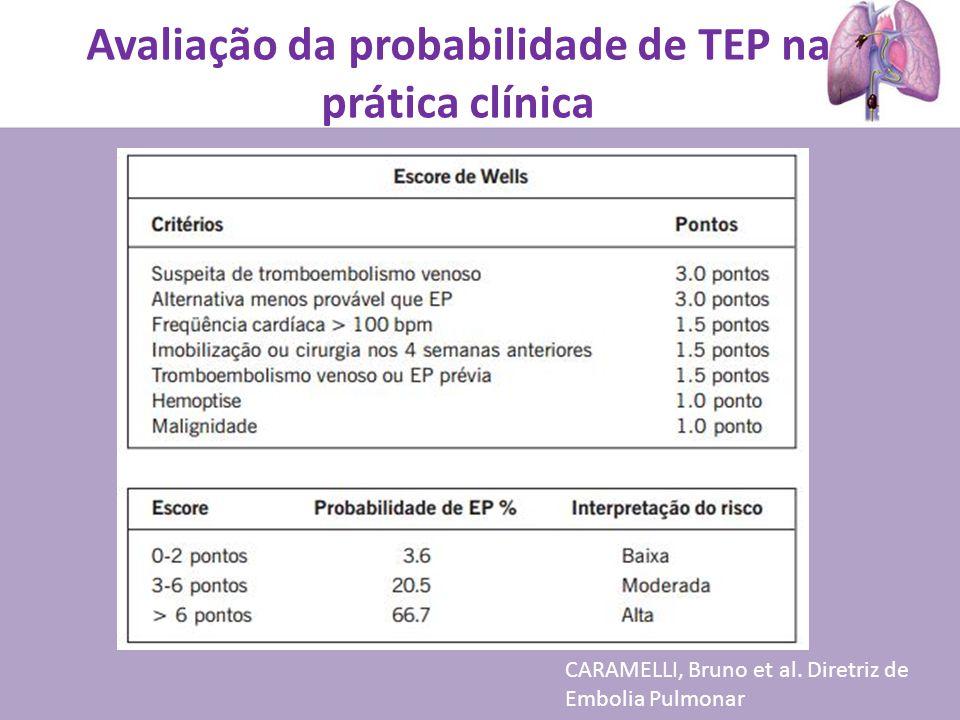 Avaliação da probabilidade de TEP na prática clínica CARAMELLI, Bruno et al. Diretriz de Embolia Pulmonar