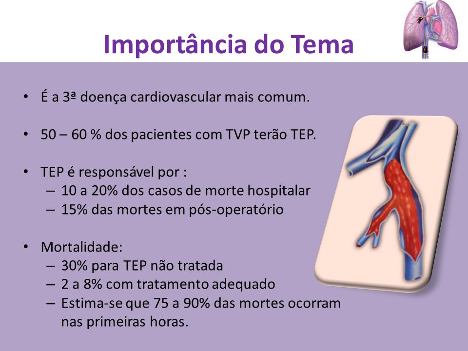 Importância do Tema É a 3ª doença cardiovascular mais comum. 50 – 60 % dos pacientes com TVP terão TEP. TEP é responsável por : – 10 a 20% dos casos d