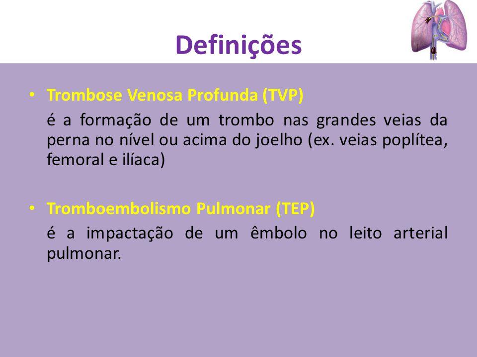 Complicações da TVP TEP Síndrome pós-trombótica: lesão no sistema venoso valvar edema,pigmentação ocre, dermatosclerose e úlceras de estase Phlegmasia cerulea dolens : comprometimento do fluxo venoso por trombose maciça isquemia dor, edema, cianose, gangrena venosa, sd compartimental e comprometimento arterial, geralmente seguido de choque circulatório