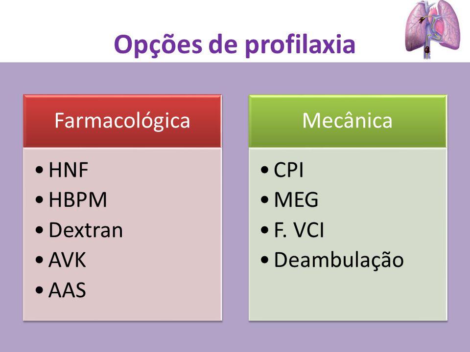 Opções de profilaxia Farmacológica HNF HBPM Dextran AVK AAS Mecânica CPI MEG F. VCI Deambulação