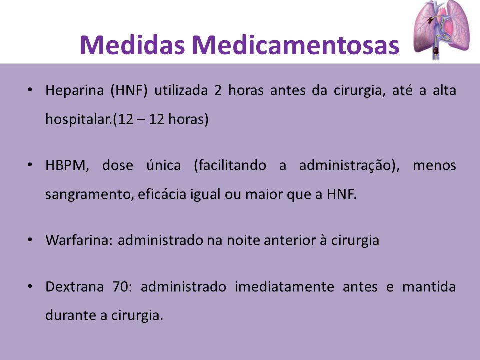 Heparina (HNF) utilizada 2 horas antes da cirurgia, até a alta hospitalar.(12 – 12 horas) HBPM, dose única (facilitando a administração), menos sangra