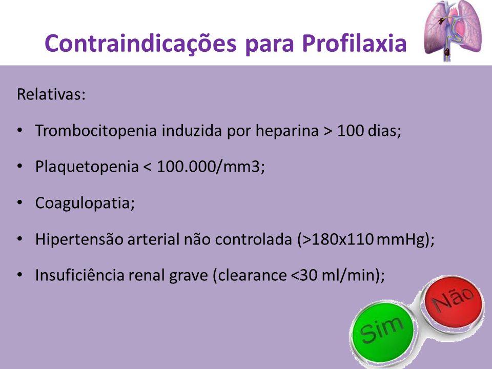 Relativas: Trombocitopenia induzida por heparina > 100 dias; Plaquetopenia < 100.000/mm3; Coagulopatia; Hipertensão arterial não controlada (>180x110