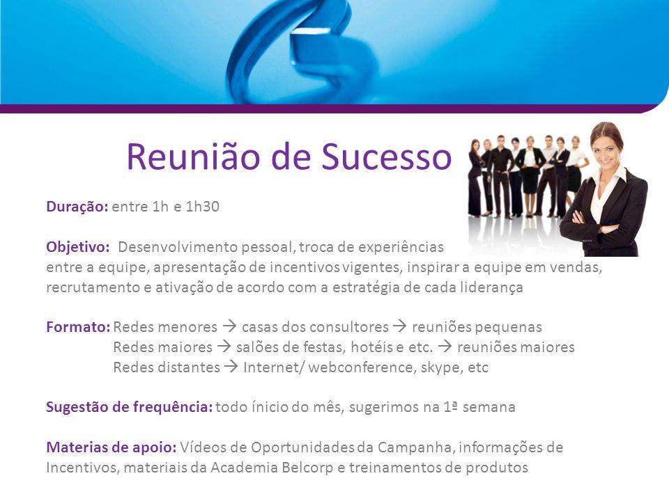Reunião de Sucesso Duração: entre 1h e 1h30 Objetivo: Desenvolvimento pessoal, troca de experiências entre a equipe, apresentação de incentivos vigent
