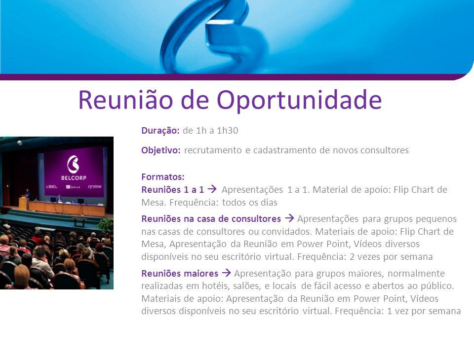 Reunião de Oportunidade Duração: de 1h a 1h30 Objetivo: recrutamento e cadastramento de novos consultores Formatos: Reuniões 1 a 1 Apresentações 1 a 1