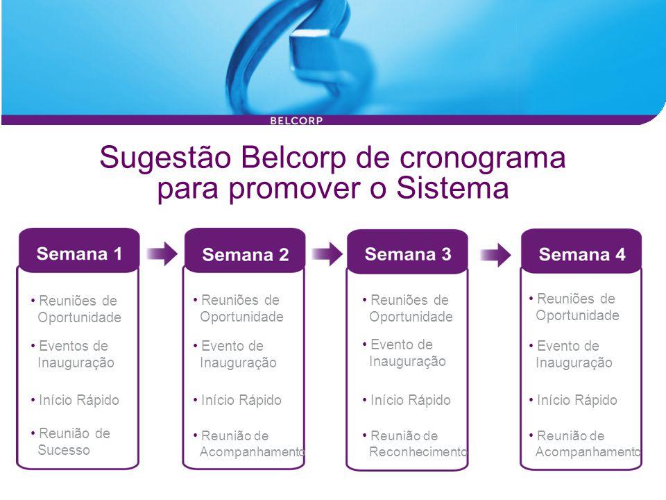 Sugestão Belcorp de cronograma para promover o Sistema Reuniões de Oportunidade Reuniões de Oportunidade Reuniões de Oportunidade Reuniões de Oportuni