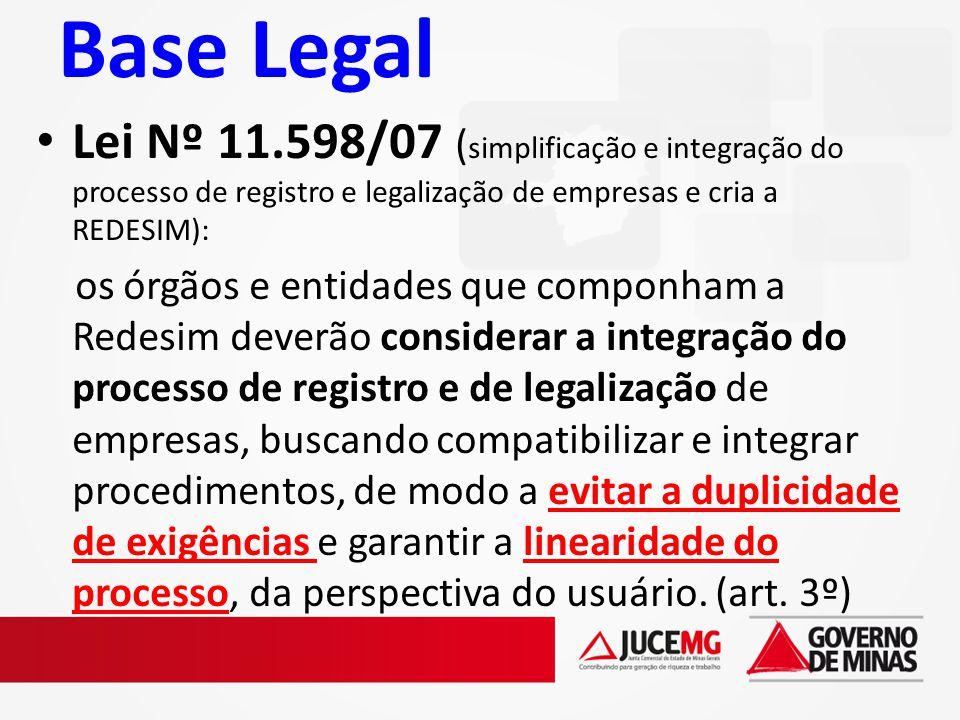 Base Legal Lei Nº 11.598/07 ( simplificação e integração do processo de registro e legalização de empresas e cria a REDESIM): os órgãos e entidades qu
