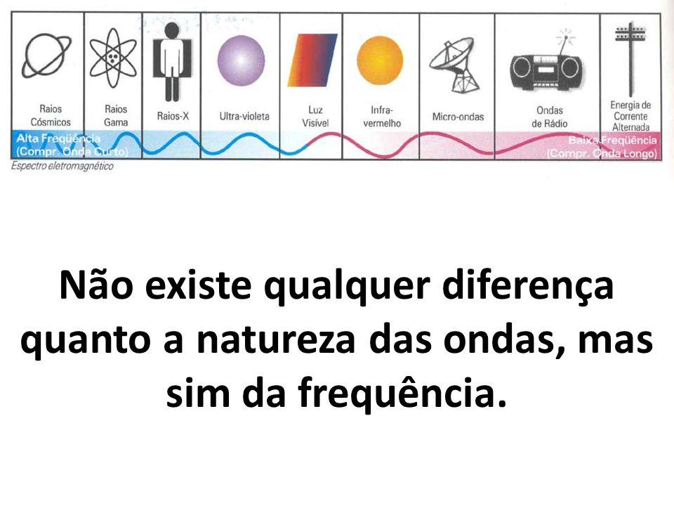 Não existe qualquer diferença quanto a natureza das ondas, mas sim da frequência.