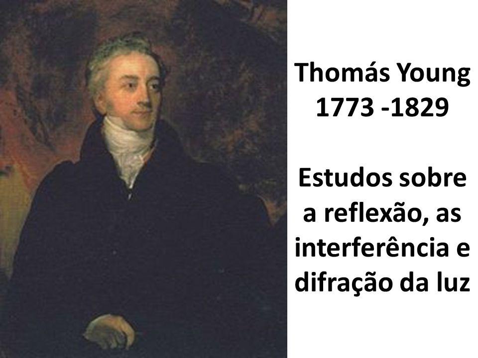 Thomás Young 1773 -1829 Estudos sobre a reflexão, as interferência e difração da luz