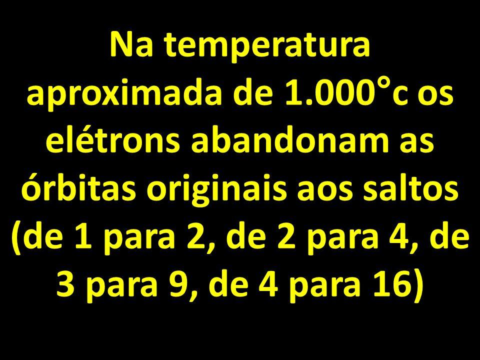 Na temperatura aproximada de 1.000°c os elétrons abandonam as órbitas originais aos saltos (de 1 para 2, de 2 para 4, de 3 para 9, de 4 para 16)
