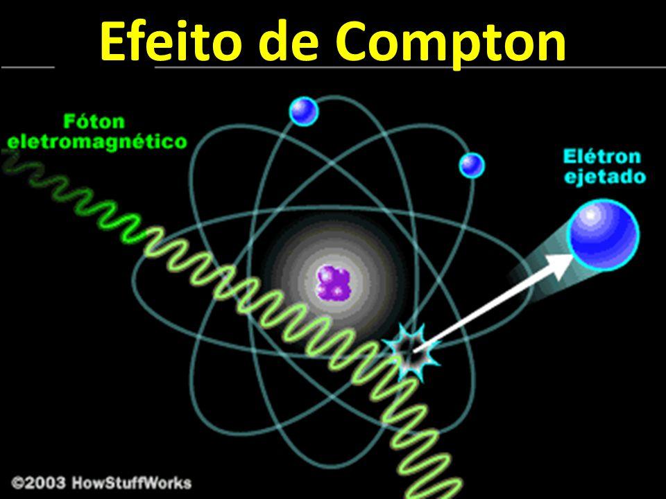 Efeito de Compton