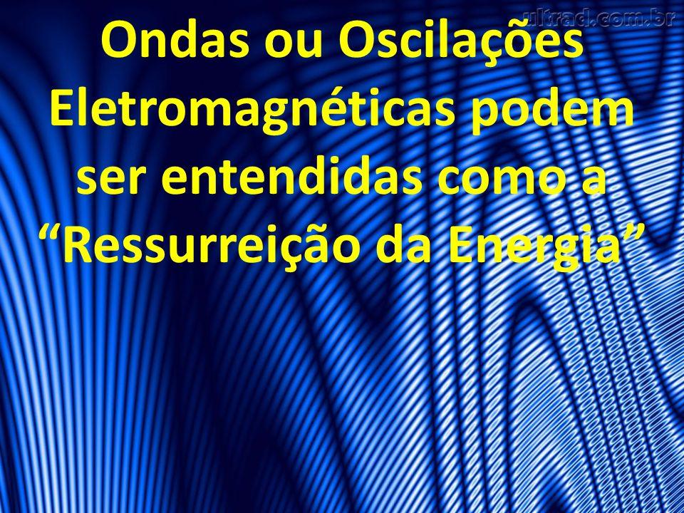 Ondas ou Oscilações Eletromagnéticas podem ser entendidas como a Ressurreição da Energia
