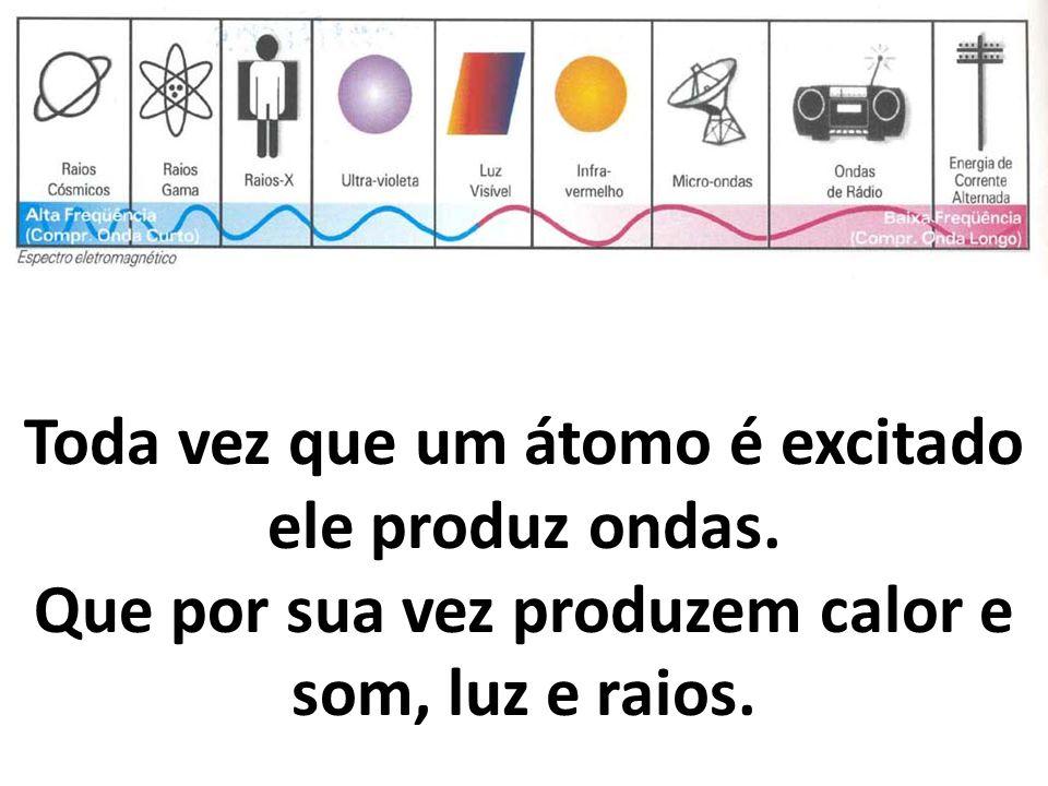 Toda vez que um átomo é excitado ele produz ondas. Que por sua vez produzem calor e som, luz e raios.