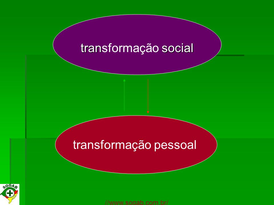 tran social transformação social transformação pessoal //www.sogab.com.br/
