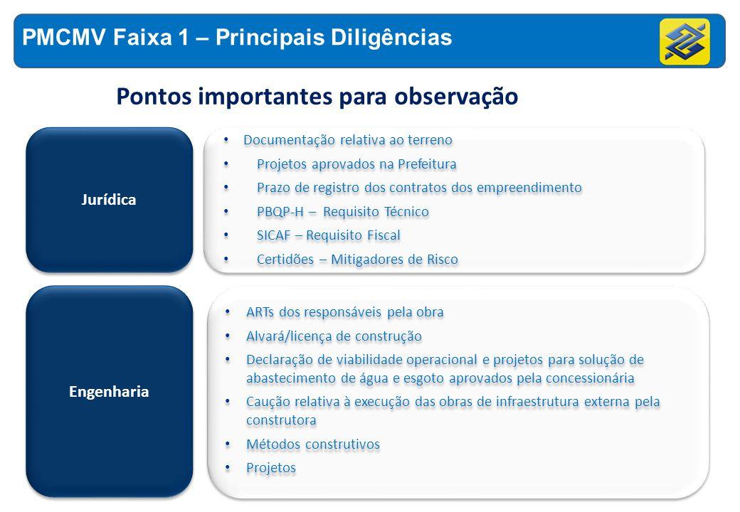Jurídica Documentação relativa ao terreno Projetos aprovados na Prefeitura Prazo de registro dos contratos dos empreendimento PBQP-H – Requisito Técni
