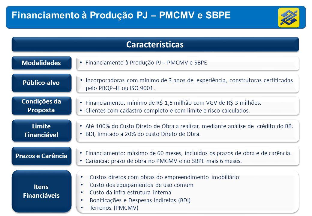 Características Financiamento à Produção PJ – PMCMV e SBPE Modalidades Público-alvo Condições da Proposta Condições da Proposta Financiamento à Produç