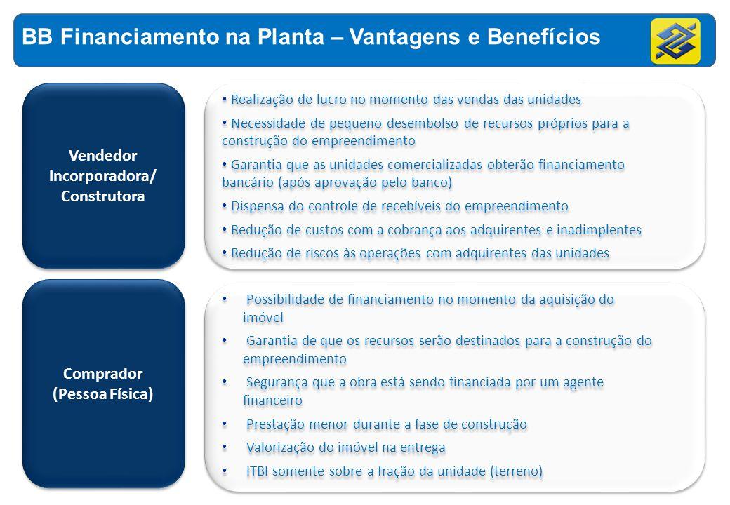 Vendedor Incorporadora/ Construtora Realização de lucro no momento das vendas das unidades Necessidade de pequeno desembolso de recursos próprios para