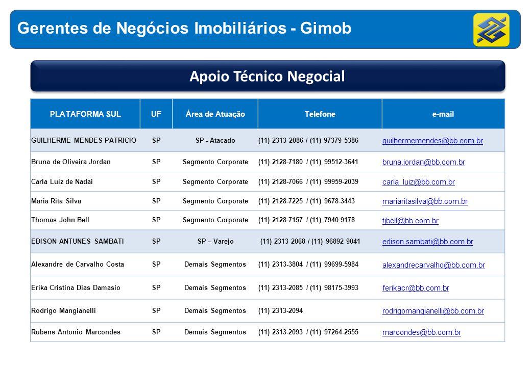Apoio Técnico Negocial Gerentes de Negócios Imobiliários - Gimob PLATAFORMA SULUFÁrea de AtuaçãoTelefonee-mail GUILHERME MENDES PATRICIOSPSP - Atacado