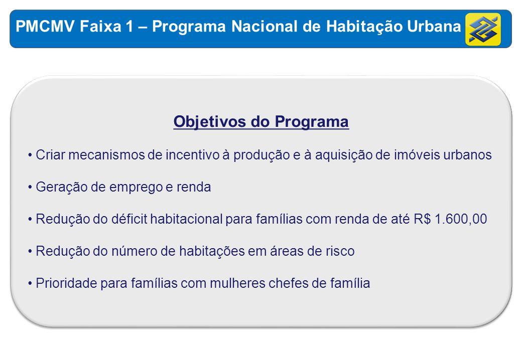 PMCMV Faixa 1 – Programa Nacional de Habitação Urbana Objetivos do Programa Criar mecanismos de incentivo à produção e à aquisição de imóveis urbanos