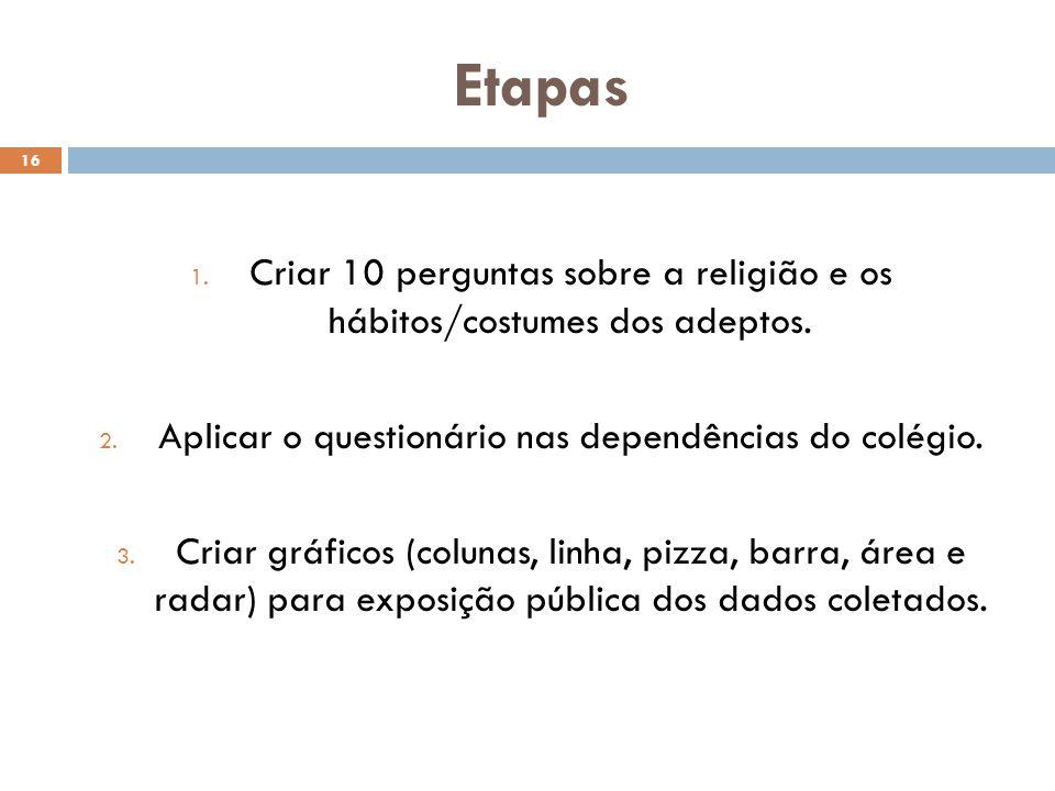 Etapas 16 1. Criar 10 perguntas sobre a religião e os hábitos/costumes dos adeptos. 2. Aplicar o questionário nas dependências do colégio. 3. Criar gr