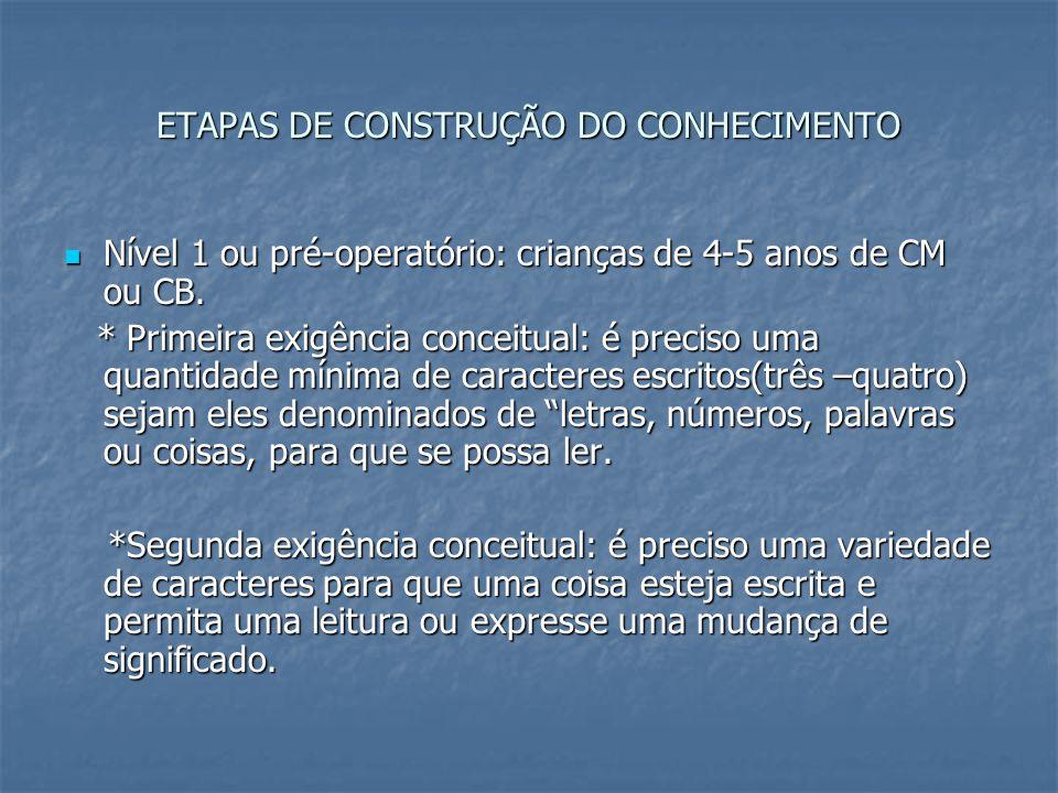 ETAPAS DE CONSTRUÇÃO DO CONHECIMENTO Nível 1 ou pré-operatório: crianças de 4-5 anos de CM ou CB. Nível 1 ou pré-operatório: crianças de 4-5 anos de C
