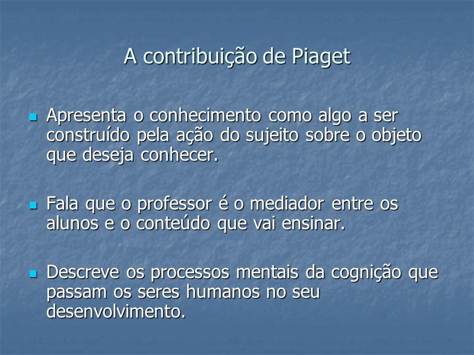A contribuição de Piaget Apresenta o conhecimento como algo a ser construído pela ação do sujeito sobre o objeto que deseja conhecer. Apresenta o conh