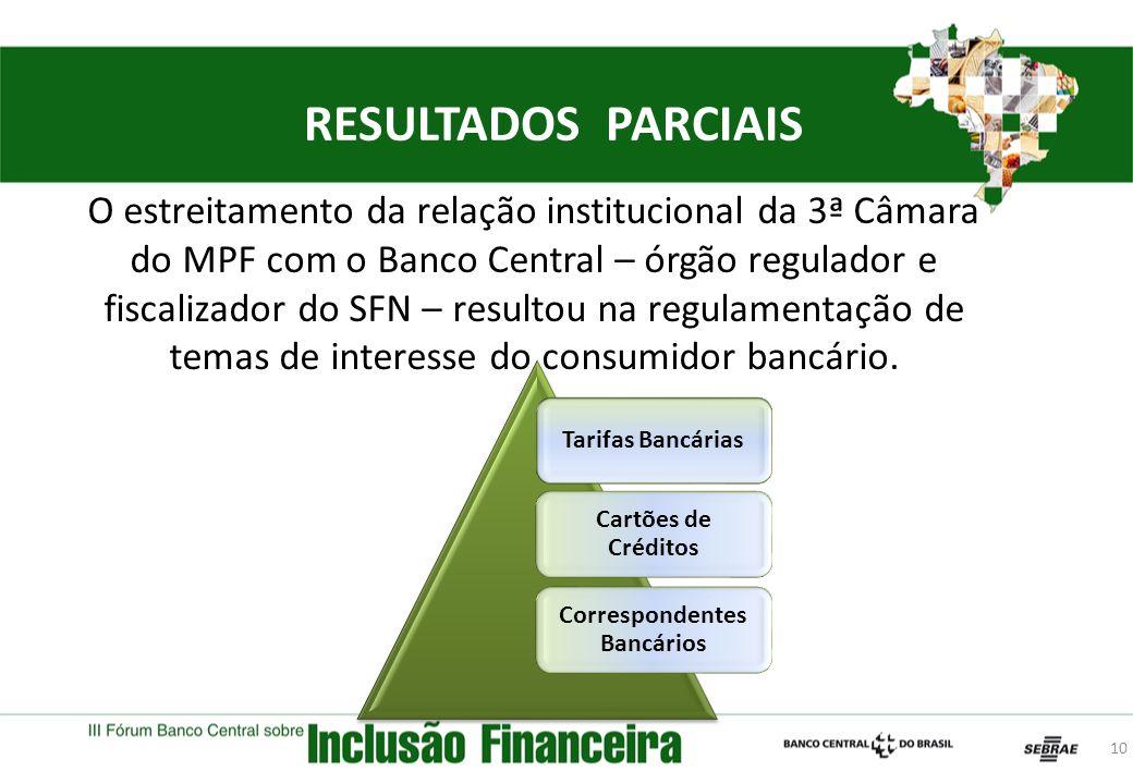 RESULTADOS PARCIAIS O estreitamento da relação institucional da 3ª Câmara do MPF com o Banco Central – órgão regulador e fiscalizador do SFN – resulto