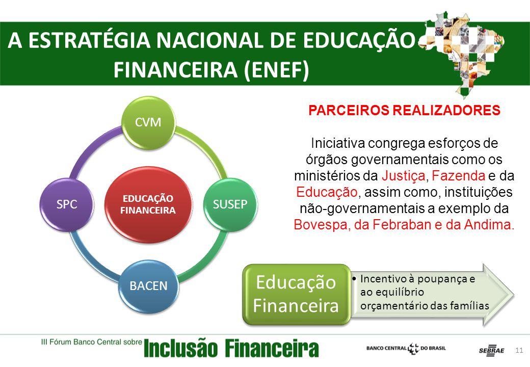 A ESTRATÉGIA NACIONAL DE EDUCAÇÃO FINANCEIRA (ENEF) EDUCAÇÃO FINANCEIRA CVM SUSEPBACENSPC PARCEIROS REALIZADORES Iniciativa congrega esforços de órgão