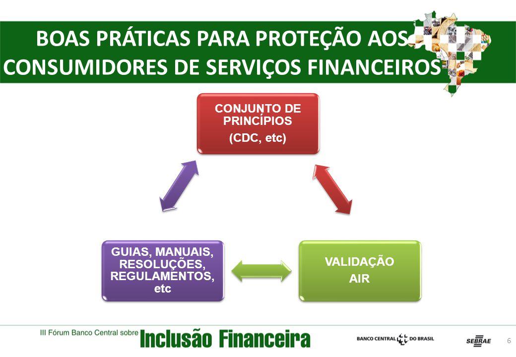 BOAS PRÁTICAS PARA PROTEÇÃO AOS CONSUMIDORES DE SERVIÇOS FINANCEIROS CONJUNTO DE PRINCÍPIOS (CDC, etc) VALIDAÇÃO AIR GUIAS, MANUAIS, RESOLUÇÕES, REGUL