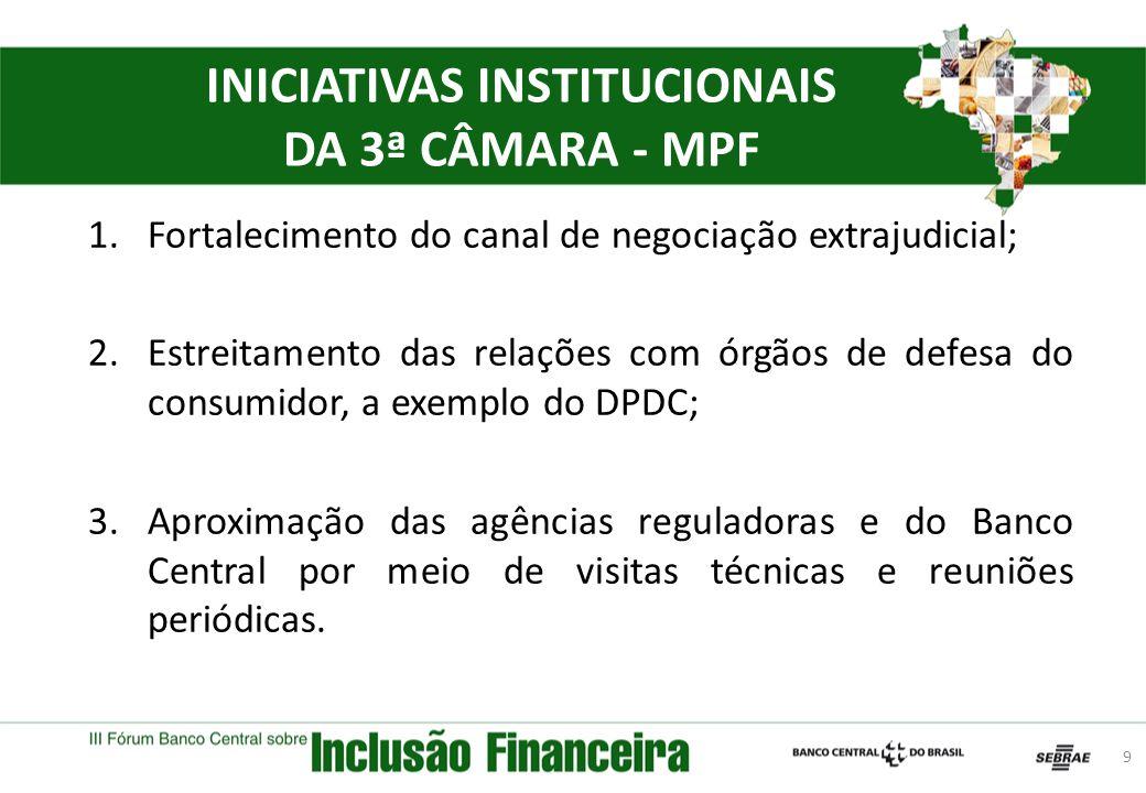 RESULTADOS PARCIAIS O estreitamento da relação institucional da 3ª Câmara do MPF com o Banco Central – órgão regulador e fiscalizador do SFN – resultou na regulamentação de temas de interesse do consumidor bancário.