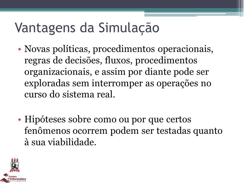 Vantagens da Simulação Novas políticas, procedimentos operacionais, regras de decisões, fluxos, procedimentos organizacionais, e assim por diante pode