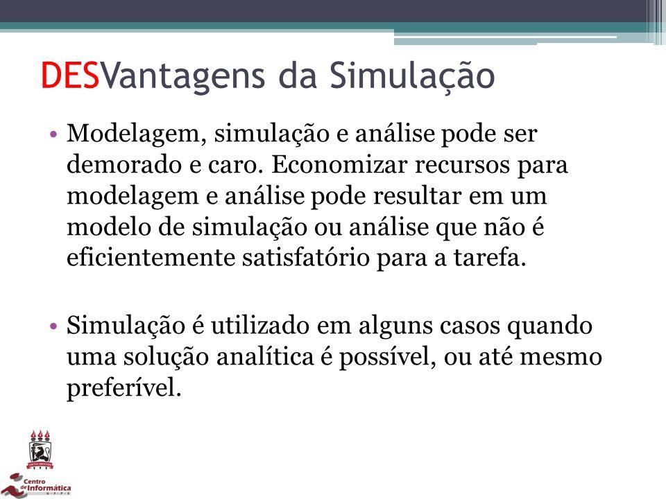 DESVantagens da Simulação Modelagem, simulação e análise pode ser demorado e caro. Economizar recursos para modelagem e análise pode resultar em um mo