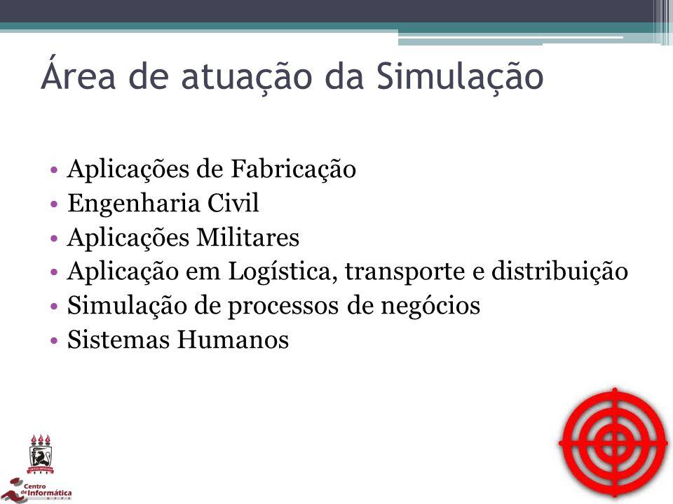 Área de atuação da Simulação Aplicações de Fabricação Engenharia Civil Aplicações Militares Aplicação em Logística, transporte e distribuição Simulaçã