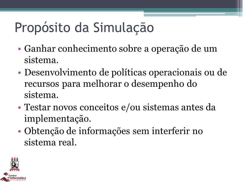 Propósito da Simulação Ganhar conhecimento sobre a operação de um sistema. Desenvolvimento de políticas operacionais ou de recursos para melhorar o de
