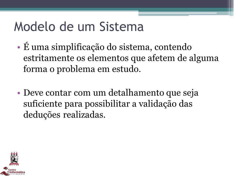Modelo de um Sistema É uma simplificação do sistema, contendo estritamente os elementos que afetem de alguma forma o problema em estudo. Deve contar c