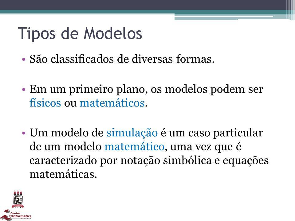 Tipos de Modelos São classificados de diversas formas. Em um primeiro plano, os modelos podem ser físicos ou matemáticos. Um modelo de simulação é um