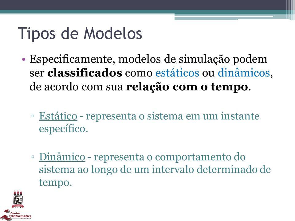 Tipos de Modelos Especificamente, modelos de simulação podem ser classificados como estáticos ou dinâmicos, de acordo com sua relação com o tempo. Est