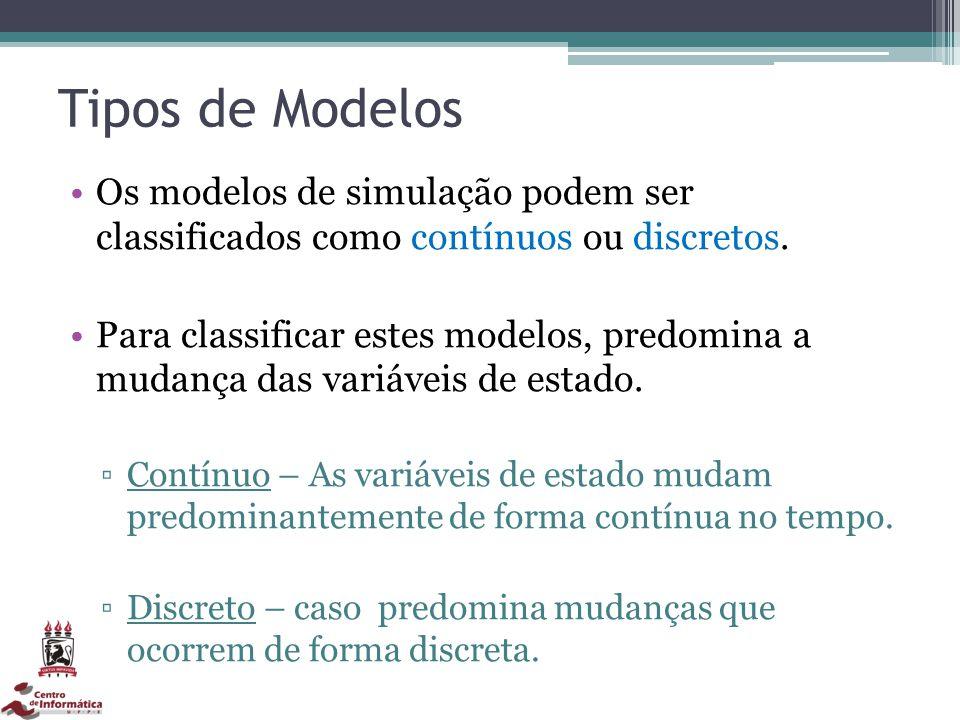 Tipos de Modelos Os modelos de simulação podem ser classificados como contínuos ou discretos. Para classificar estes modelos, predomina a mudança das