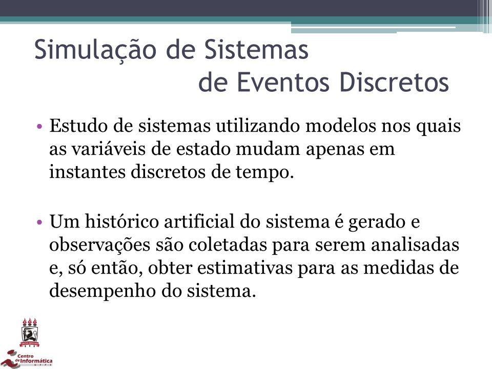 Simulação de Sistemas de Eventos Discretos Estudo de sistemas utilizando modelos nos quais as variáveis de estado mudam apenas em instantes discretos